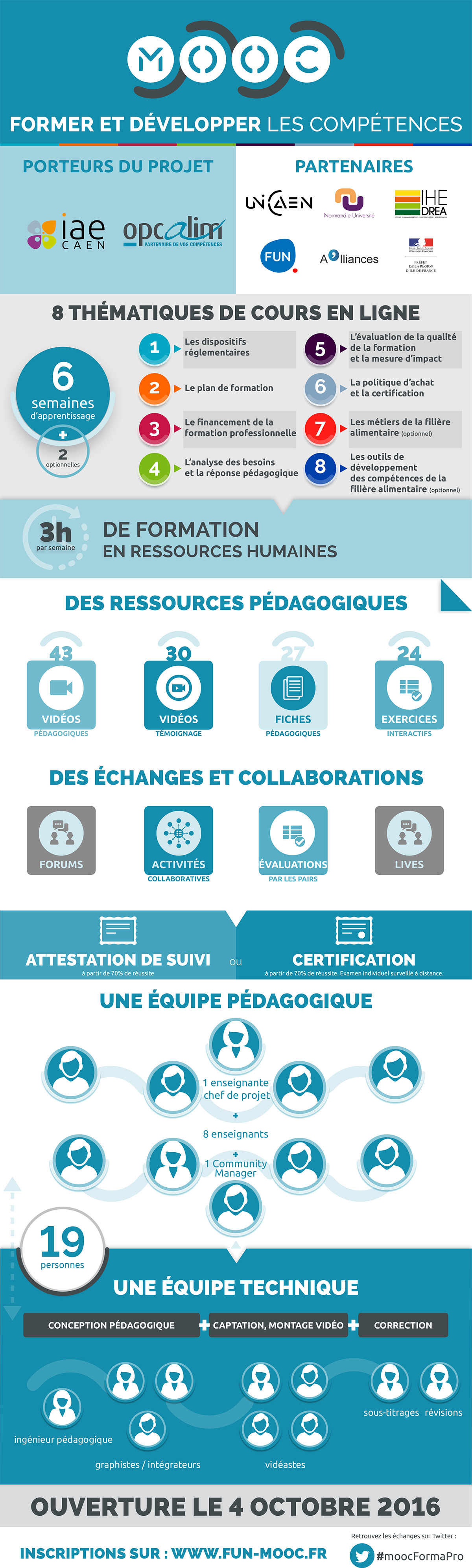 infographie_mooc